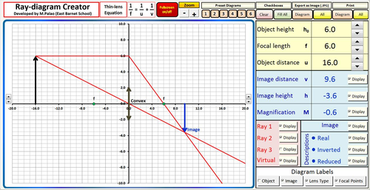 Ray diagram creator free version by haan35yards teaching ray diagram creator free version ccuart Gallery
