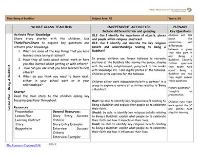 mastering the core teachings of the buddha pdf