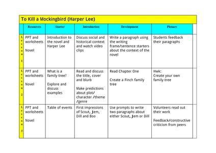 to kill a mockingbird harper lee 232 slide powerpoint 50 worksheets and a complete unit of. Black Bedroom Furniture Sets. Home Design Ideas