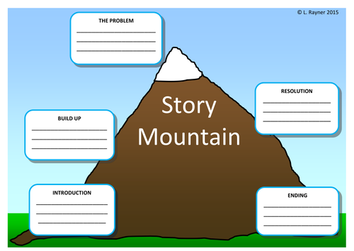 Clever image inside story mountain printable