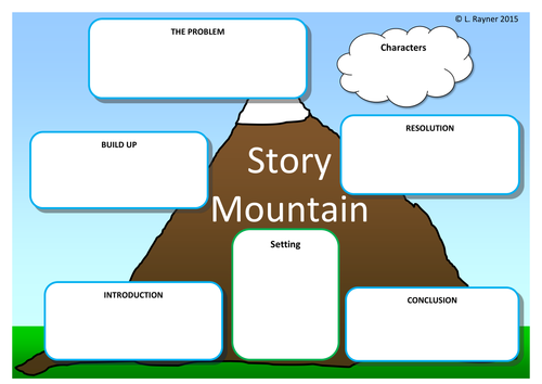 six stage plot structure pdf