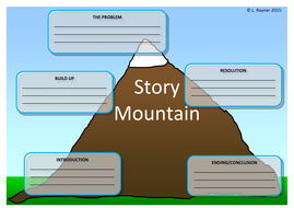 Story mountain pack by missroskell teaching resources tes ks1 and ks2 story mountain printable largepdf maxwellsz