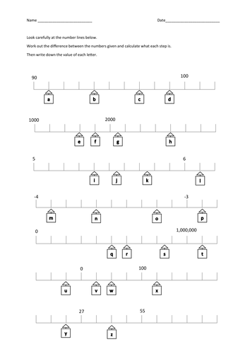 number line missing number worksheet by a man teaching resources tes. Black Bedroom Furniture Sets. Home Design Ideas