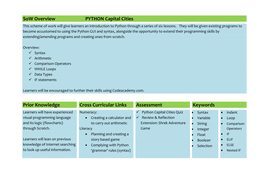 SoW-Python-Capital-Cities.docx