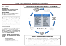 Developing and Implementing Marketing Plans