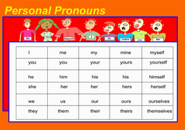 personal pronouns teaching and learning aid by elijahnomafo