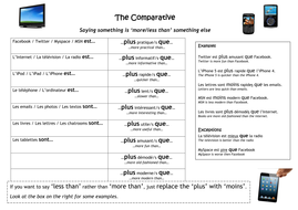 Technology: Using the Comparative + Superlative