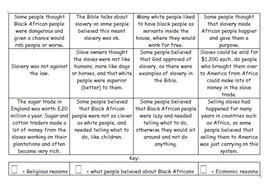 slavery 7 lesson scheme by lizzie tarpy teaching resources tes. Black Bedroom Furniture Sets. Home Design Ideas