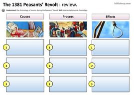 Peasants-Revolt-Cause-Effects.pdf
