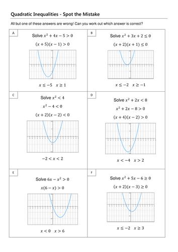 Solving Quadratic Inequalities Resources Tes