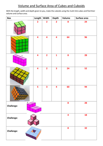 how to find volume of a rectangle cube