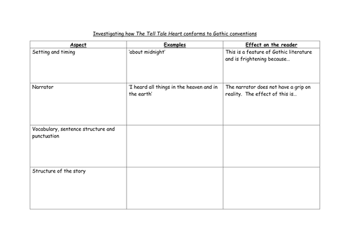 Tell Tale Heart by missyeomans Teaching Resources Tes – The Tell Tale Heart Worksheets