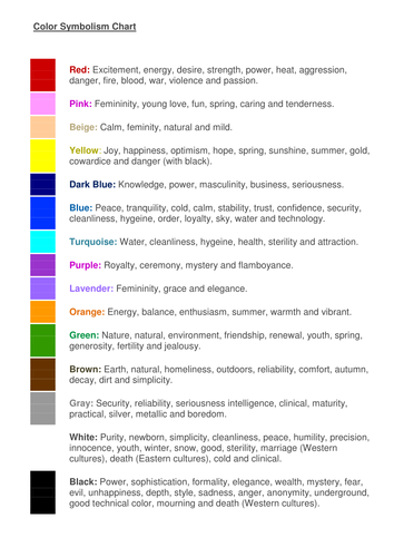 Color Symbolism In Literature Chart Choice Image Free Symbol And