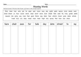 Rhyming Words Sorting (Tricky Words) by barang | Teaching Resources