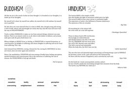Scripture-Gapfill-Answers.pdf