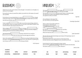 Scriptures-Gapfill-Student.pdf