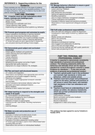 teaching standards file reflection templates by pgceessentials