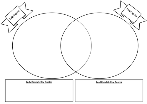 Romeo & Juliet: Character Analysis by aspiringteacher95