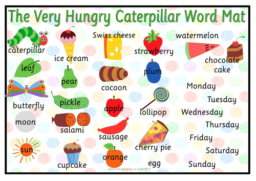 The Very Hungry Caterpillar Planning And Resource Pack By