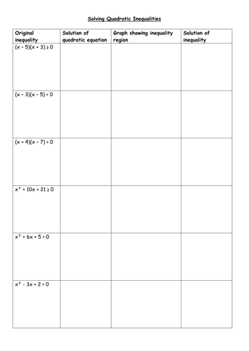Worksheets Graphing Quadratic Inequalities Worksheet solving quadratic inequalities by pixi 17 teaching resources tes grid docx