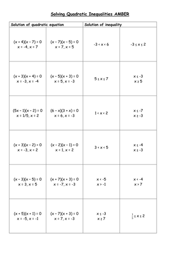 Printables Solving Quadratic Inequalities Worksheet solving quadratic inequalities by piximaths teaching resources tes