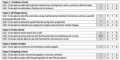 maths nsw syllabus stage 4 pdf