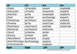SWST-Spelling-Lists-Level-6-DB2014.doc