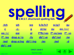 SWST-Spelling-Lists-Level-5-DB2014.ppt