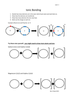 Ionic Bonding Differentiated Ws Teaching Resources