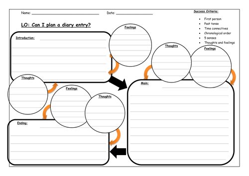 Diary planning template by scalinas teaching resources tes for Diary writing template ks1