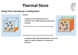 Thermal-Energy-Store.docx