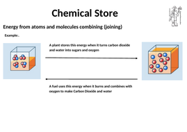 Chemical-Energy-Store.docx