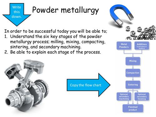 Level 2 BTEC Engineering - Unit 1: The Engineered World - Powder Metallurgy