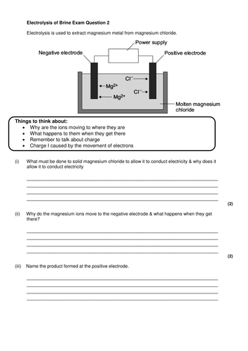 aqa science c2 5 7 electrolysis of brine lesson by chalky1234567 teaching resources tes. Black Bedroom Furniture Sets. Home Design Ideas