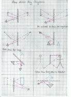 Plane    mirror       ray       diagrams    by Aliphys   Teaching Resources