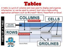 Table Basics