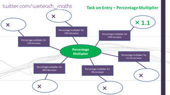 compound and simple interest ks4 maths by weteachmaths teaching