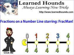 Fractions on a Number Line with Fracman!