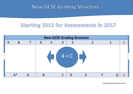 grading system and portal for st Jupiter ed.