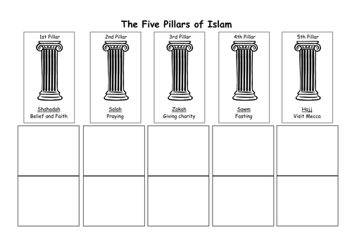 RE Islam KS2 by Ameliawalsh Teaching Resources Tes – 5 Pillars of Islam Worksheet