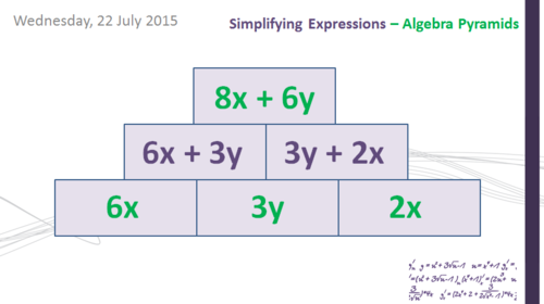 simplifying algebraic expressions adding and subtracting  tes simplifyingexpressions