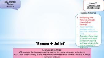 Lesson-35---Theme-Love-(Relationship).pptx