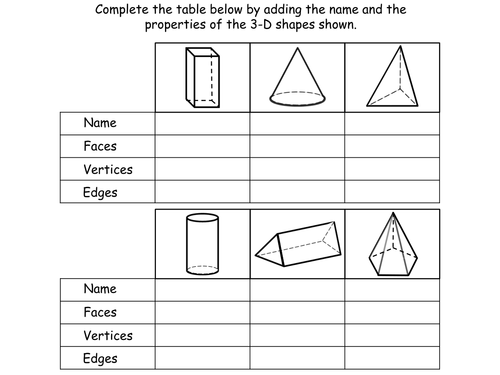 Geometry Properties of Shapes Teaching Pack 4 PowerPoint – Nets Worksheet