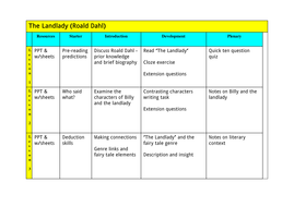 The-Landlady-by-Roald-Dahl-TES.pdf
