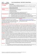 ks1_science_yr_2_spring_1_materials_matter_session_1_0.docx