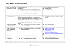 The history of flight & the first aeroplane flight: worksheets, activities  and display