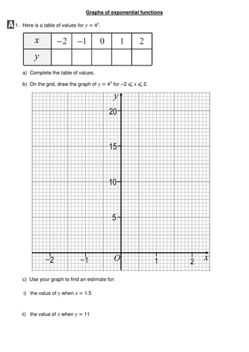 graphing exponential functions worksheet lesupercoin printables worksheets. Black Bedroom Furniture Sets. Home Design Ideas