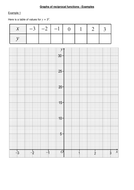 11a---Graphs-of-exponential-functions-(Examples).pdf