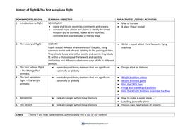 History-of-Flight-planning.docx