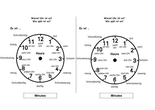 German: Telling the Time in Minutes by